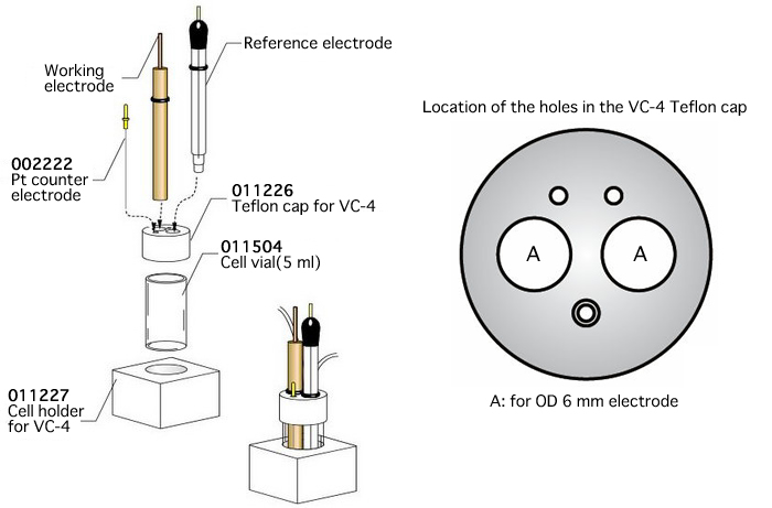 VC-4 Voltammetry cell
