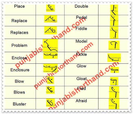 pitman-book-shorthand-exercise-40-1