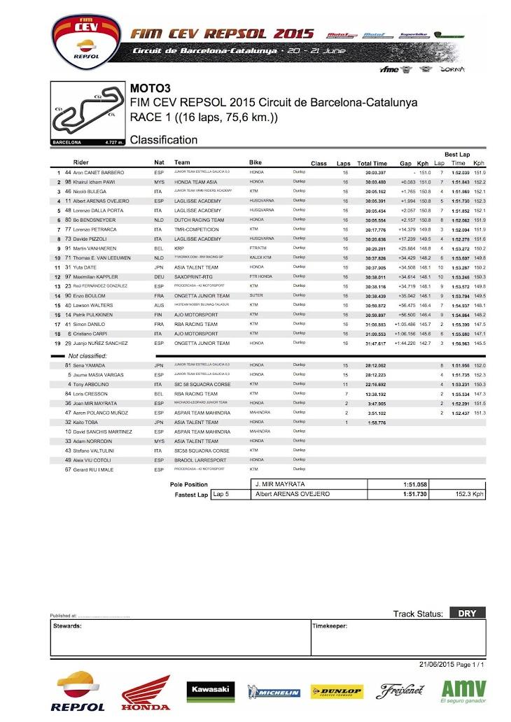 moto3-cev-2015barcelona.jpg