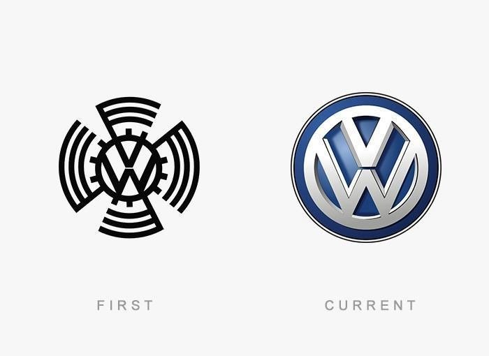 brand logos with theri first and final design (2)