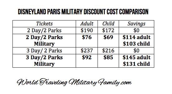 Disneyland Paris Military Discount World Traveling Military Family