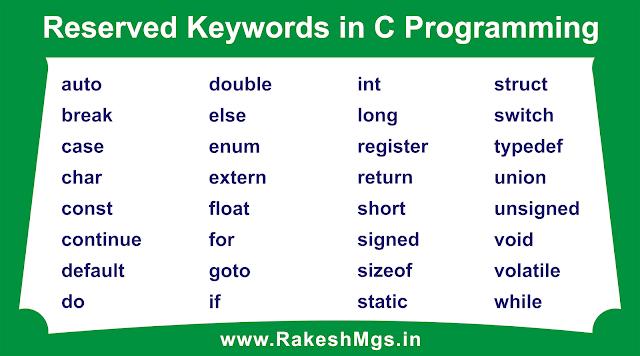 Reserved Keywords in C Programming
