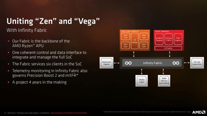 [AMD+Zen%5B3%5D]