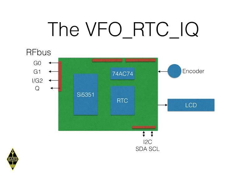 Concept S2 VFO RTC 009