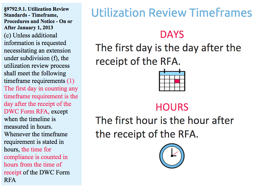 UR Timeframes Workers' Comp