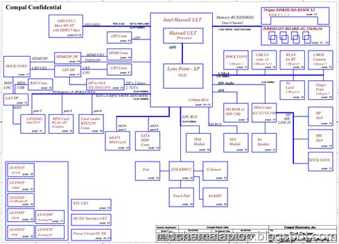 Acer TravelMate P645 - Compal LA-A131P, V4DA2 Free Download Laptop Motherboard Schematics