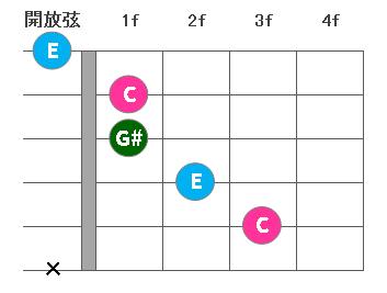 chord3-Caug01.png