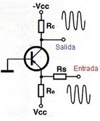 Transistor bipolar configurado en base común