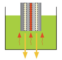 反射光測定プローブの測定