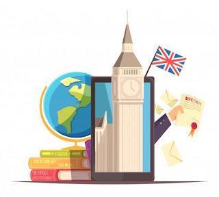 ambiente em inglês aprender inglês rápido