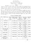 UP Government Holidays List 2018: शासन द्वारा जारी वर्ष 2018 की अवकाश तालिका देखने के लिए क्लिक करें