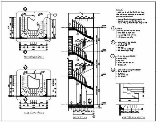 Chi tiết cầu thang trong nhà