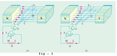 construction-of-generator