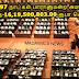 2016 இல் 97 நாட்கள் பாராளுமன்ற  அமர்வுகளை நடாத்த 16,19,500,803.00 ரூபா செலவு ..