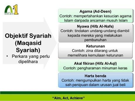 pengenalan-muamalat-islam-6-638