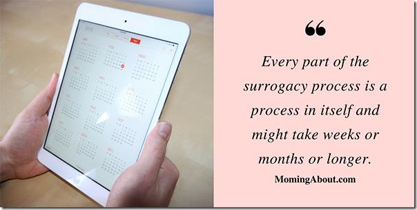 Surrogacy Time