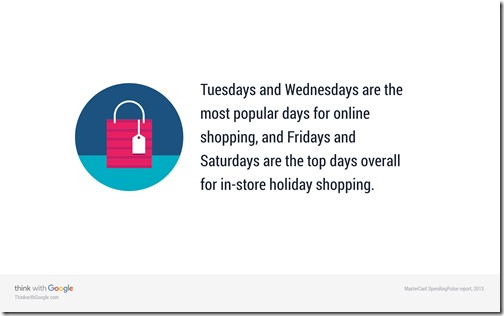 top-days-online-and-shopping-in-store-holiday-shopping-2013
