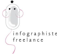 logo INFOGRAPHISTE FREELANCE