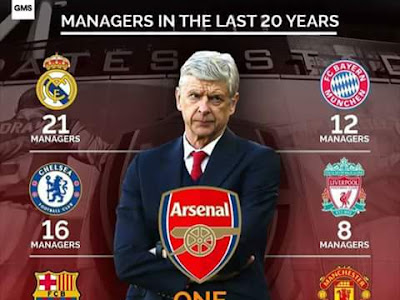 FINALLY : Arsene Wenger drop hints over HIS future at Arsenal