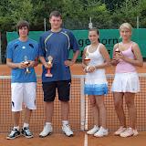 Jugendclubmeisterschaften 2010