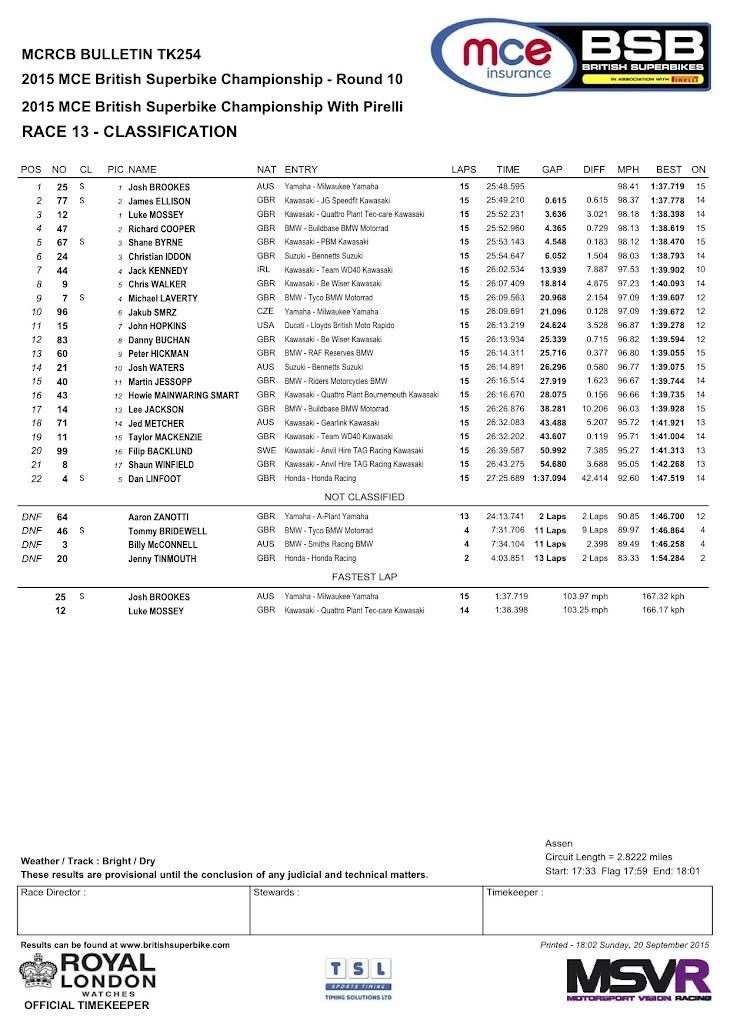 bsb-2015-tt-assen-race2.jpg