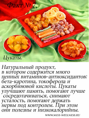 полезные сладости для фигуры цукаты