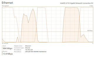 Slow downloads from UPLAY - Google Fiber cache server acting up