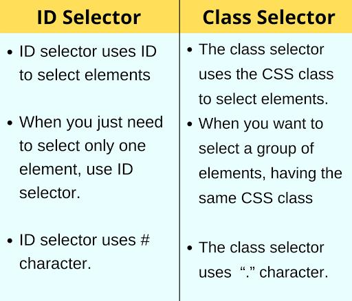 id-selector-class-selector