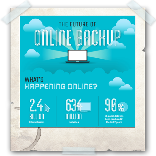 Cloud Infographic: The Future of Online Backup