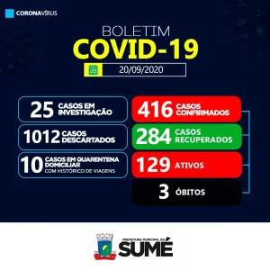 Sumé registra neste domingo 03ª morte por COVID