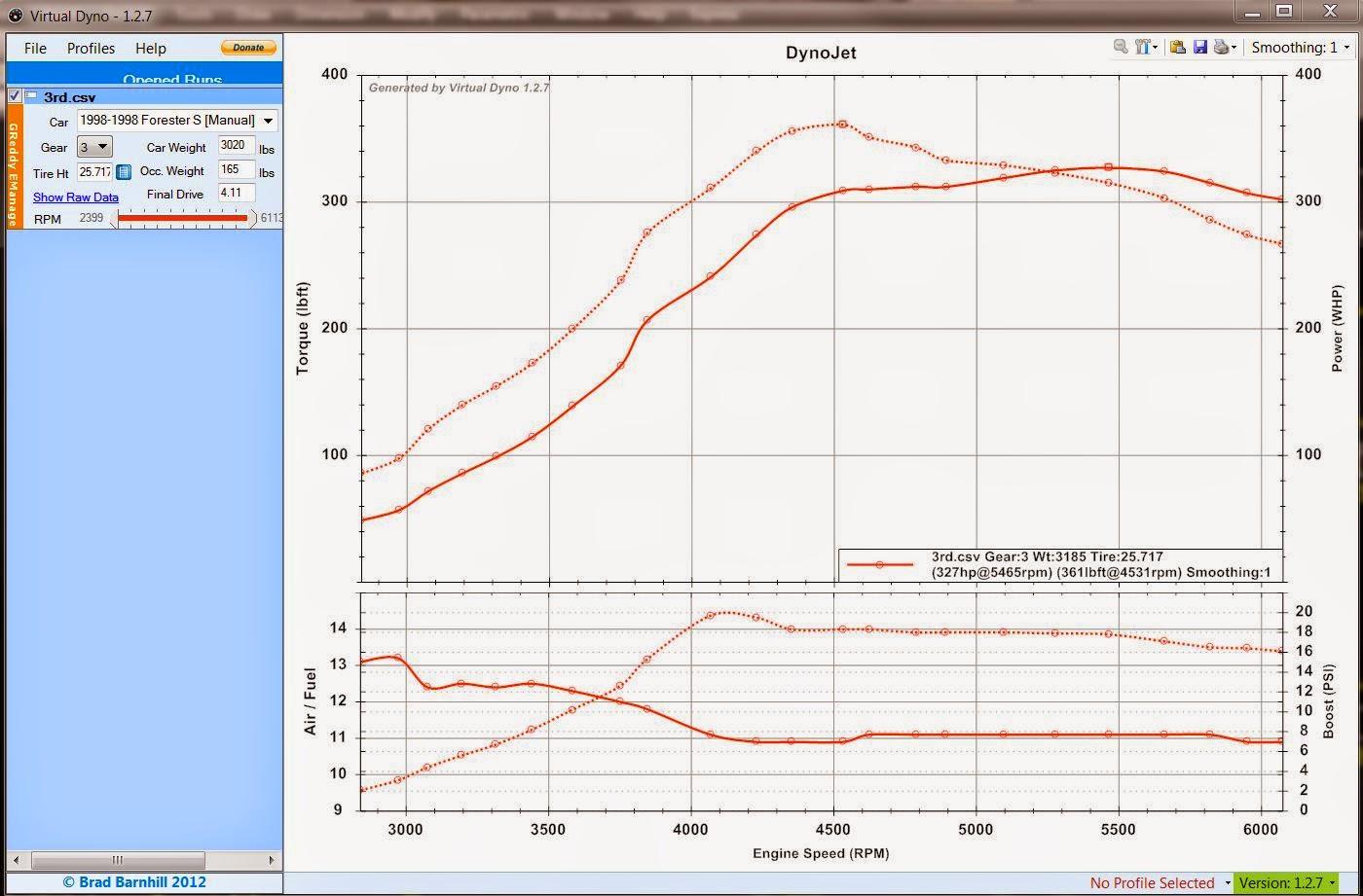 Virtual Dyno - Standalone Log Analyzer - Page 21 - NASIOC