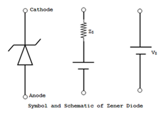 symbol and schematic of zener diode