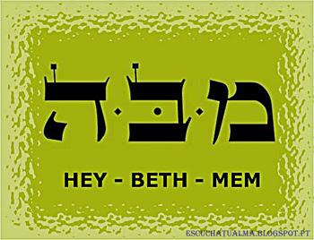 MEM BETH HEY