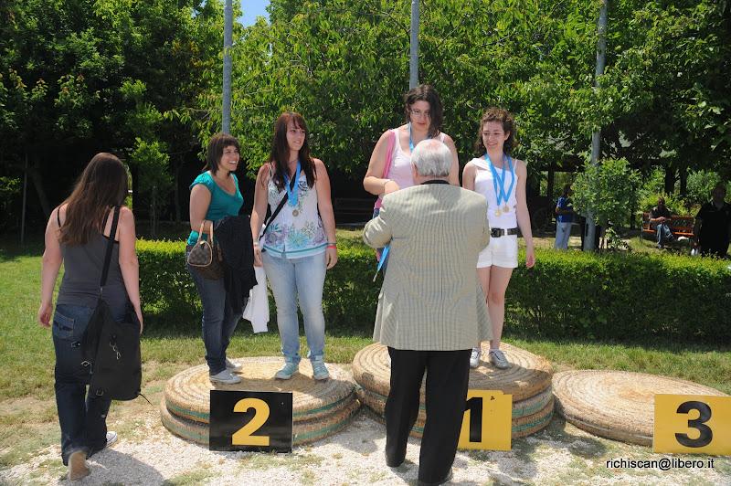 Premiazione Studenteschi e GdG 2009 - RIC_3635.JPG