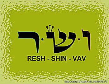 RESH SHIN VAV