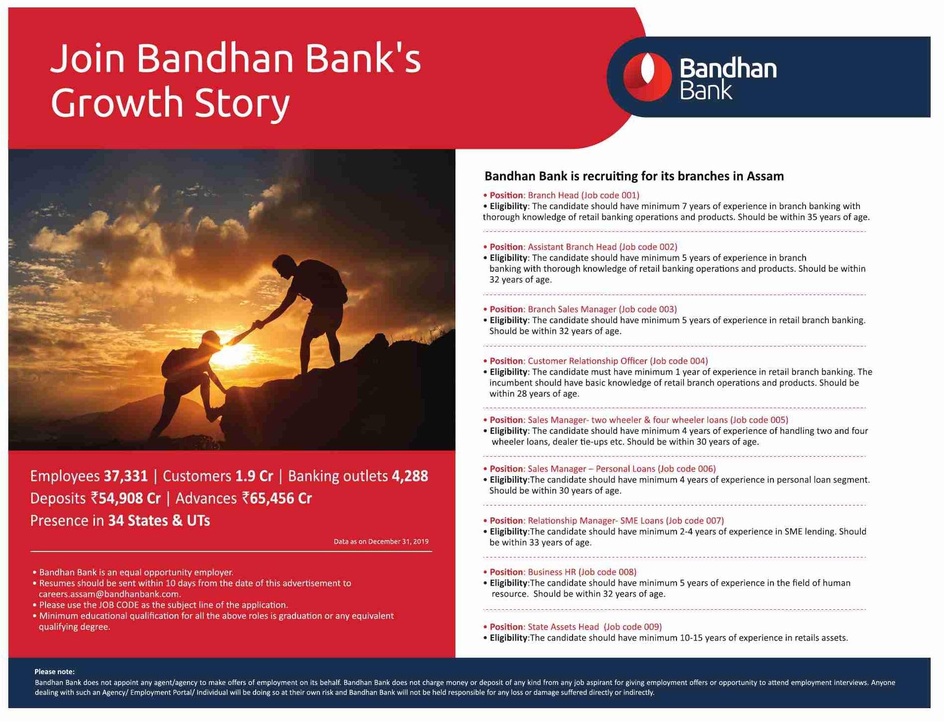 bandhan bank job in assam online apply
