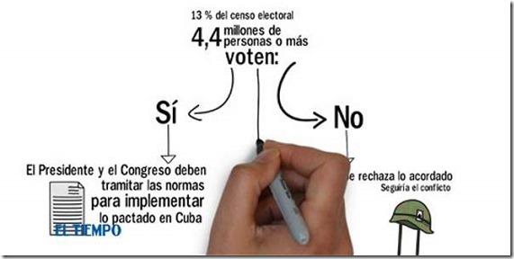 09 Plebiscito