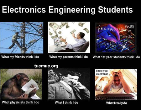 This is Engineering Pictures