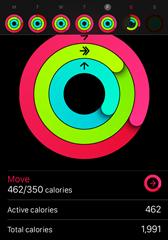 Apple Watch アクティブ カロリーとトータル カロリー
