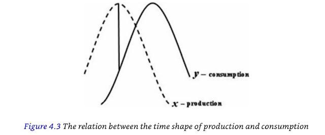 NAMs出版プロジェクト: マクロ経済学&ラグナル・フリッシュ(Ragnar Frisch)