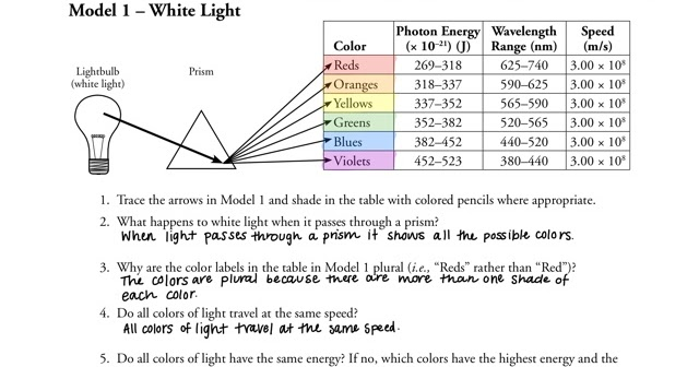 Electron Energy And Light Pogil Answer Key Pdf | Adiklight.co