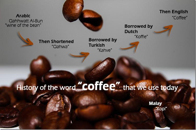 Coffee-asal-usul