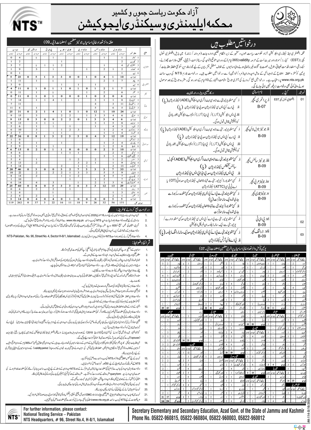 Elementary & Secondary Education Department Jobs October 2020 (381 Posts)