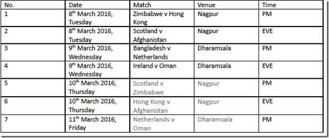 2016-T20-WorldCup-Schedule