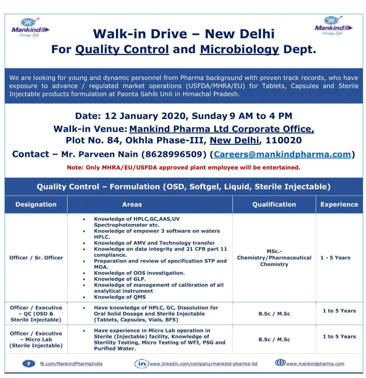 Mankind Pharma Ltd - Walk-In Interview for QC / Microbiology / Production / Maintenance on 12th Jan' 2020