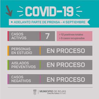 Covid-19 Rojas