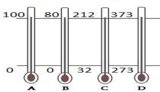 Di bawah ini yang merupakan thermometer Kelvin adalah…