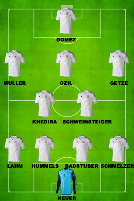 Germany Tactic