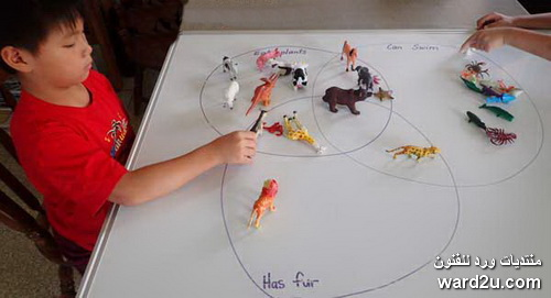 تجارب علمية منزلية اطفال الجزء الرابع