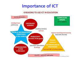 Analytical Survey of information and communication technology in special education